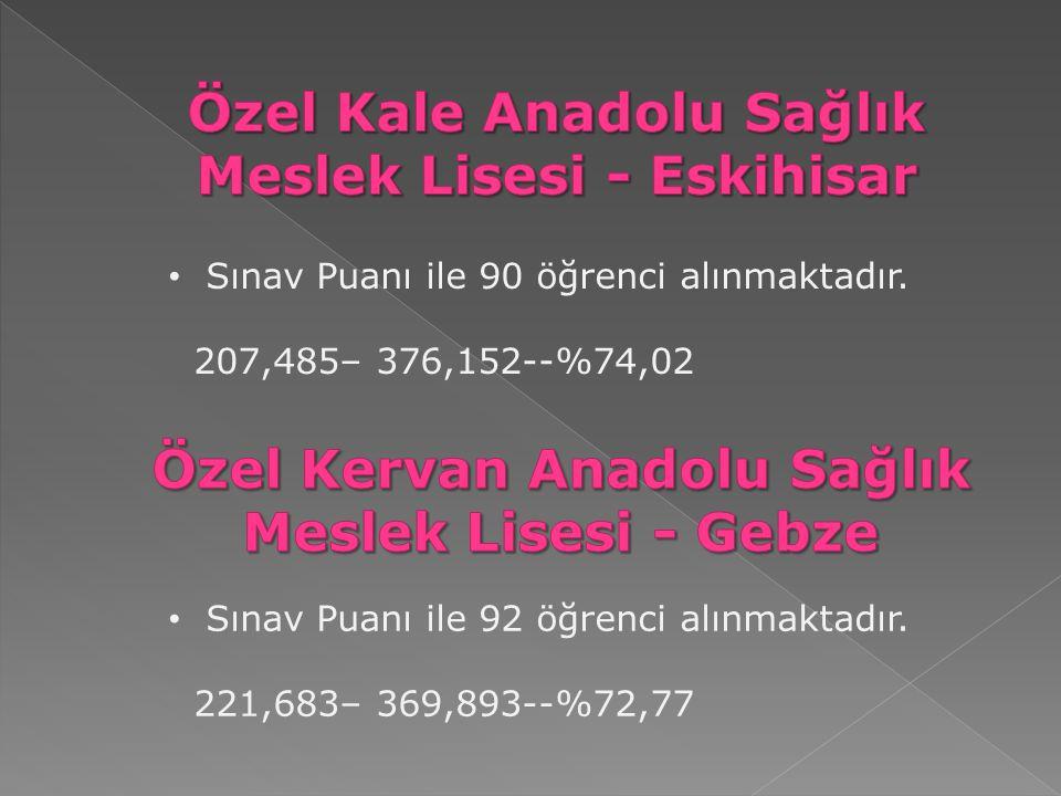 Özel Kale Anadolu Sağlık Meslek Lisesi - Eskihisar