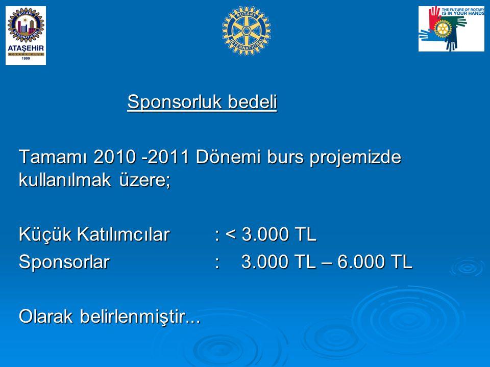 Sponsorluk bedeli Tamamı 2010 -2011 Dönemi burs projemizde kullanılmak üzere; Küçük Katılımcılar : < 3.000 TL.