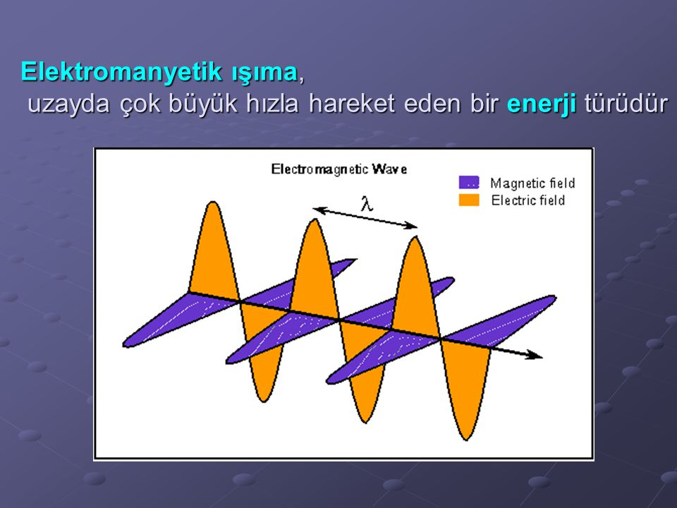 Elektromanyetik ışıma,