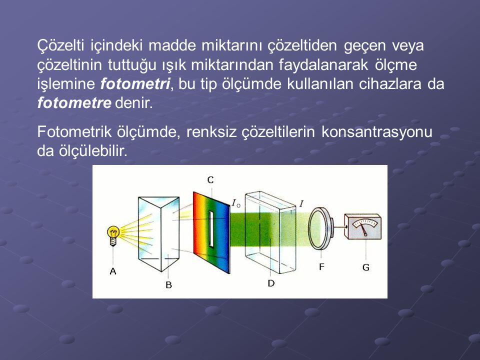 Çözelti içindeki madde miktarını çözeltiden geçen veya çözeltinin tuttuğu ışık miktarından faydalanarak ölçme işlemine fotometri, bu tip ölçümde kullanılan cihazlara da fotometre denir.