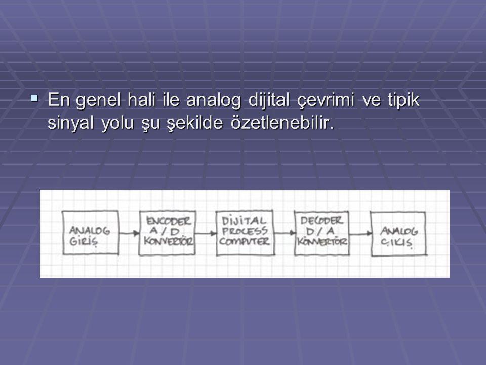 En genel hali ile analog dijital çevrimi ve tipik sinyal yolu şu şekilde özetlenebilir.