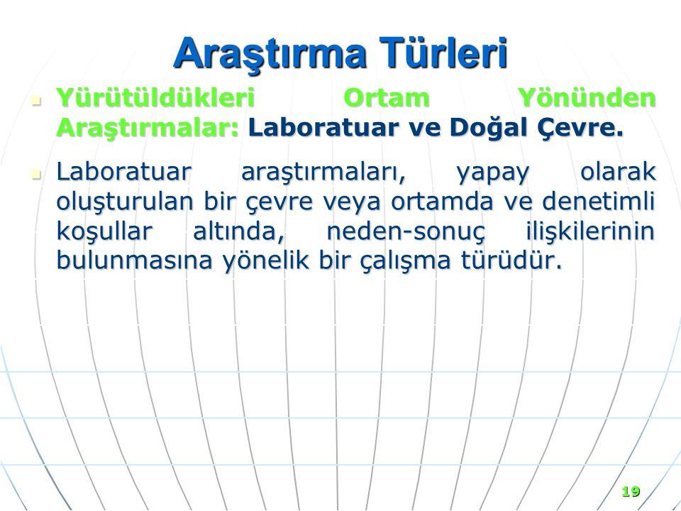 Araştırma Türleri Yürütüldükleri Ortam Yönünden Araştırmalar: Laboratuar ve Doğal Çevre.