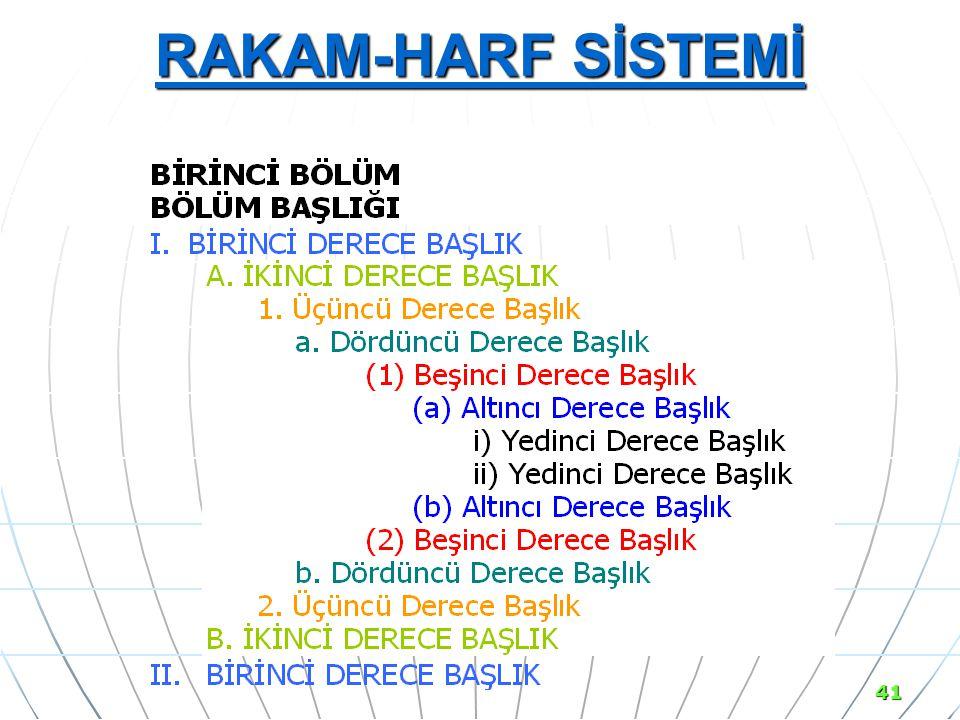 RAKAM-HARF SİSTEMİ