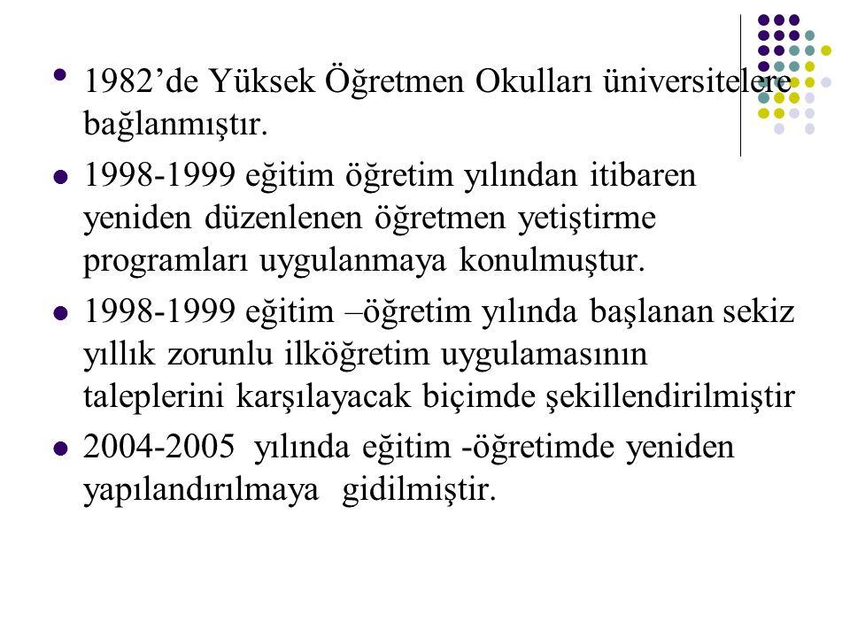1982'de Yüksek Öğretmen Okulları üniversitelere bağlanmıştır.