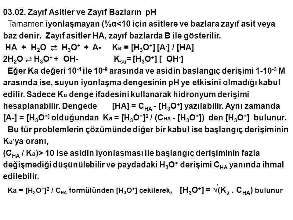 03.02. Zayıf Asitler ve Zayıf Bazların pH