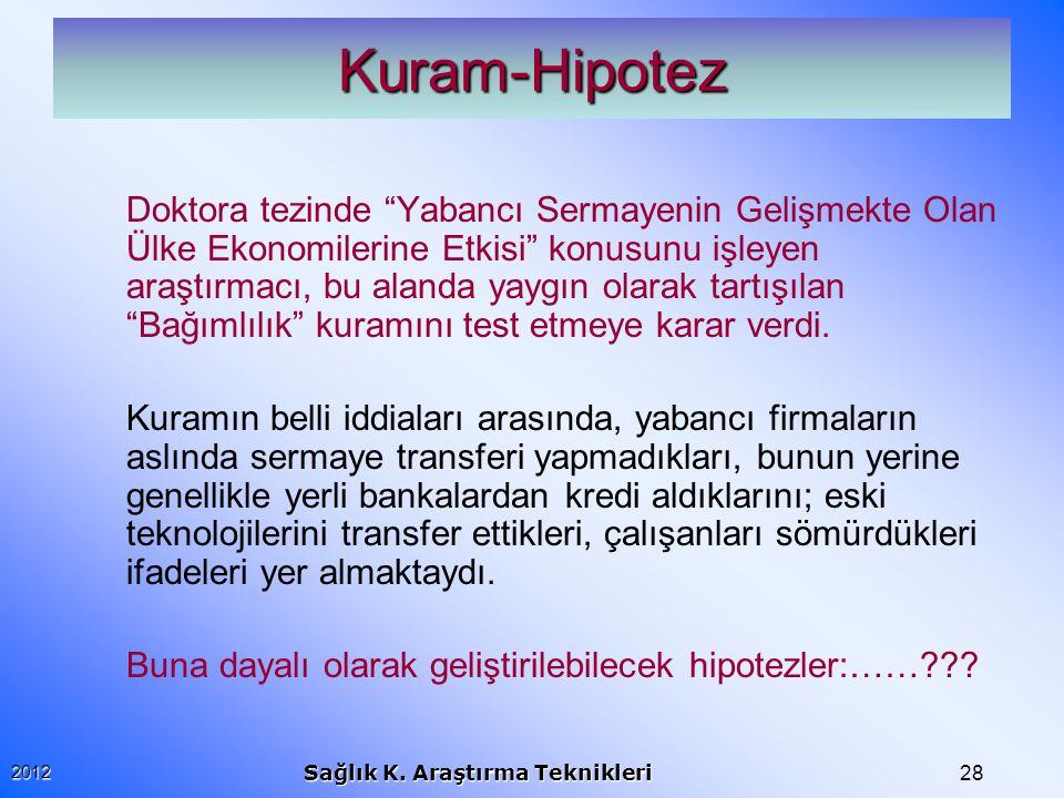 Kuram-Hipotez
