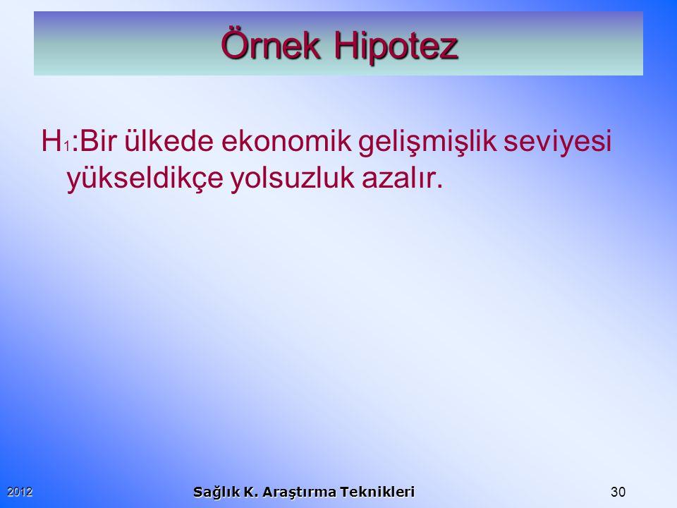 Örnek Hipotez H1:Bir ülkede ekonomik gelişmişlik seviyesi yükseldikçe yolsuzluk azalır.