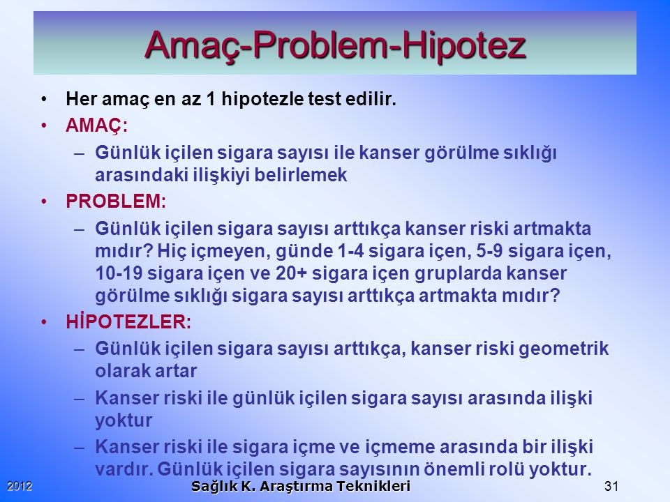 Amaç-Problem-Hipotez