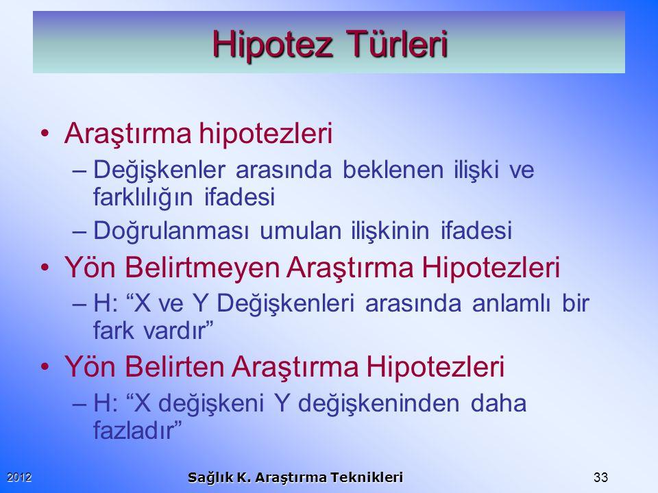 Hipotez Türleri Araştırma hipotezleri