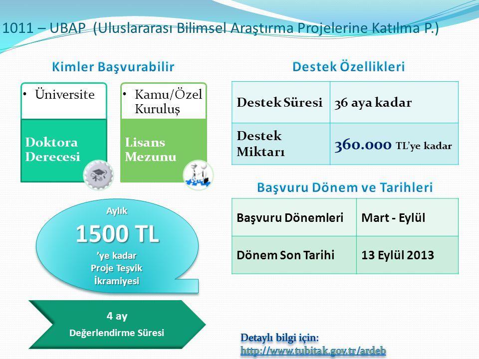 1011 – UBAP (Uluslararası Bilimsel Araştırma Projelerine Katılma P.)