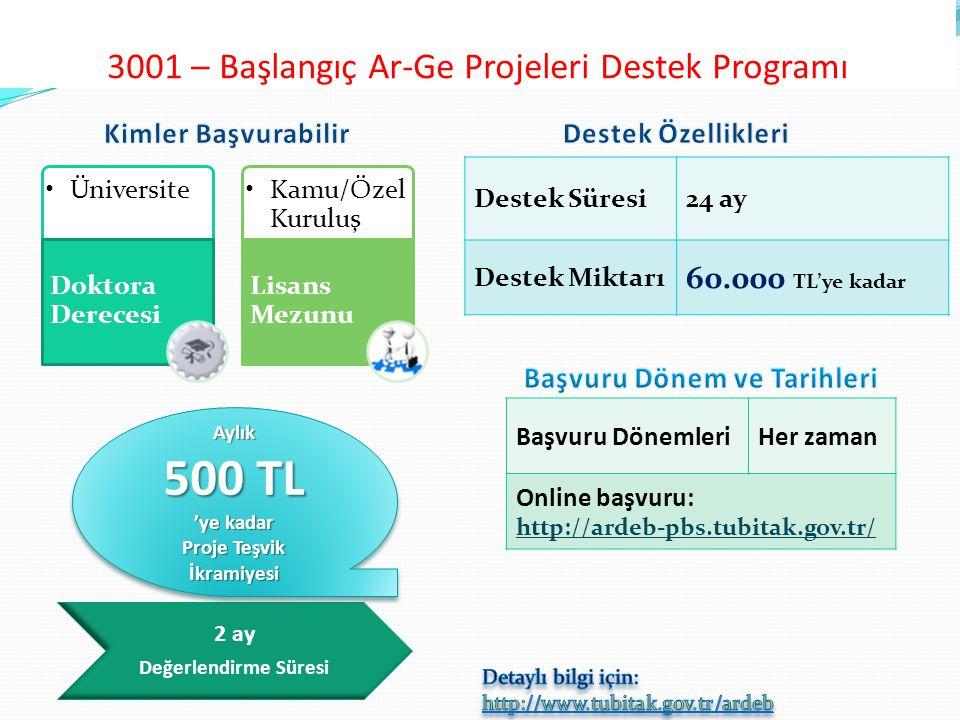 3001 – Başlangıç Ar-Ge Projeleri Destek Programı