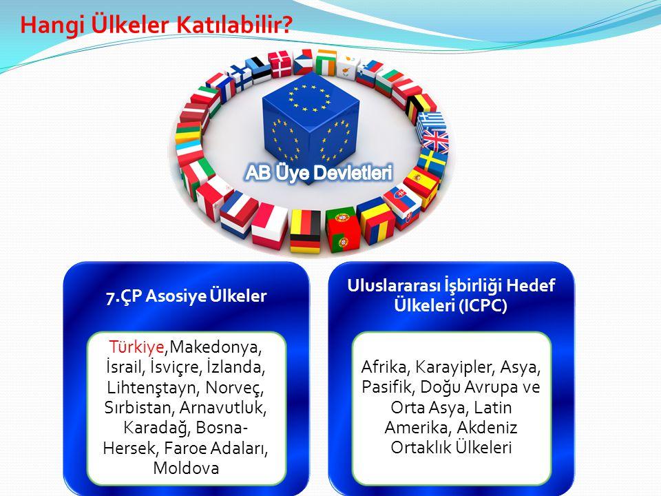 Uluslararası İşbirliği Hedef Ülkeleri (ICPC)
