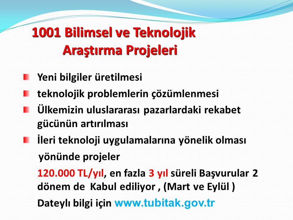 1001 Bilimsel ve Teknolojik Araştırma Projeleri