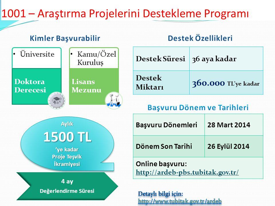 1001 – Araştırma Projelerini Destekleme Programı