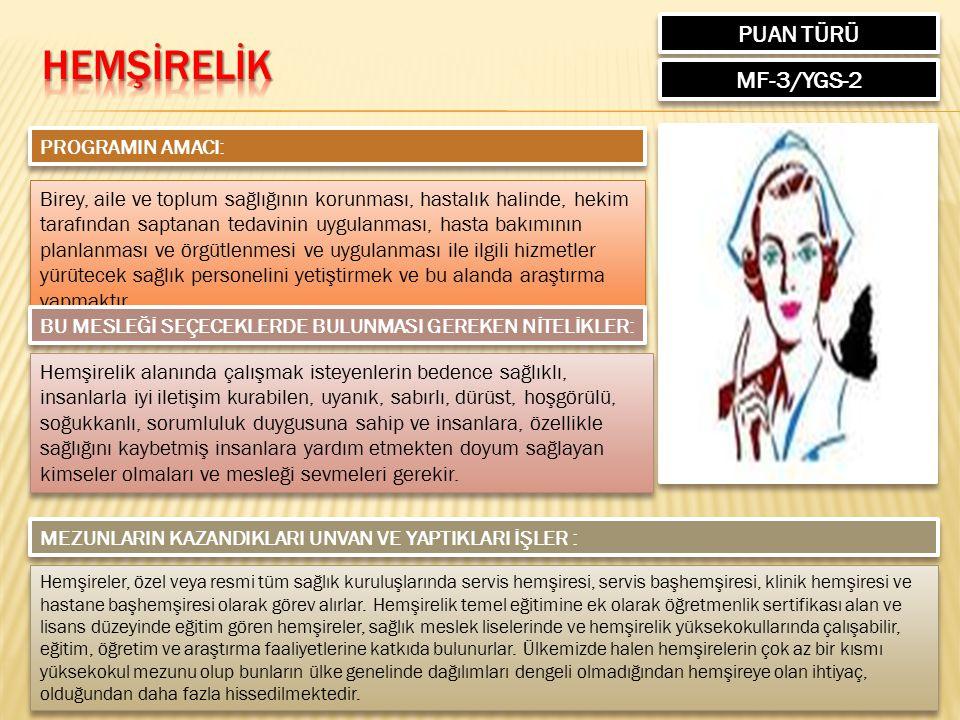 HEMŞİRELİK PUAN TÜRÜ MF-3/YGS-2 PROGRAMIN AMACI: