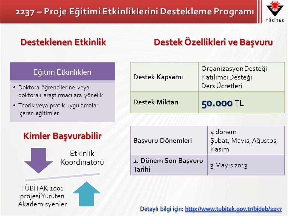 2237 – Proje Eğitimi Etkinliklerini Destekleme Programı