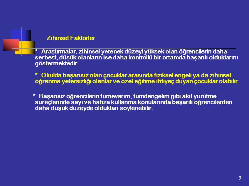 Zihinsel Faktörler