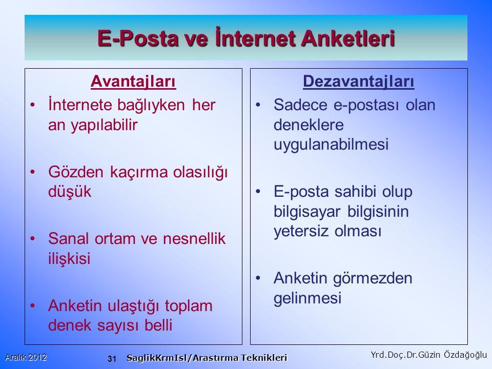 E-Posta ve İnternet Anketleri