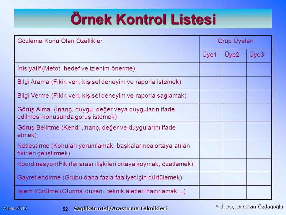 Örnek Kontrol Listesi Gözleme Konu Olan Özellikler Grup Üyeleri Üye1