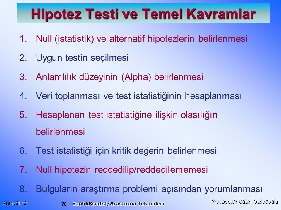Hipotez Testi ve Temel Kavramlar
