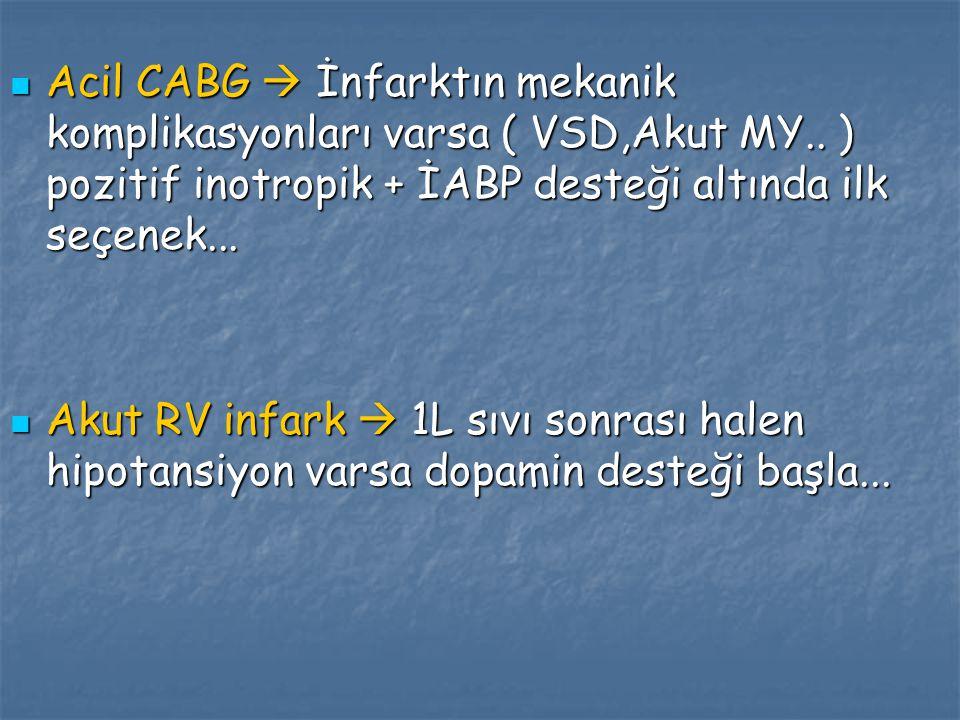 Acil CABG  İnfarktın mekanik komplikasyonları varsa ( VSD,Akut MY