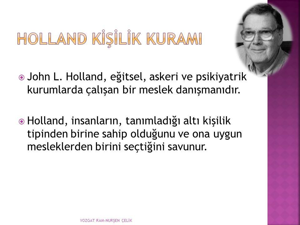HOLLAND KİŞİLİK KURAMI
