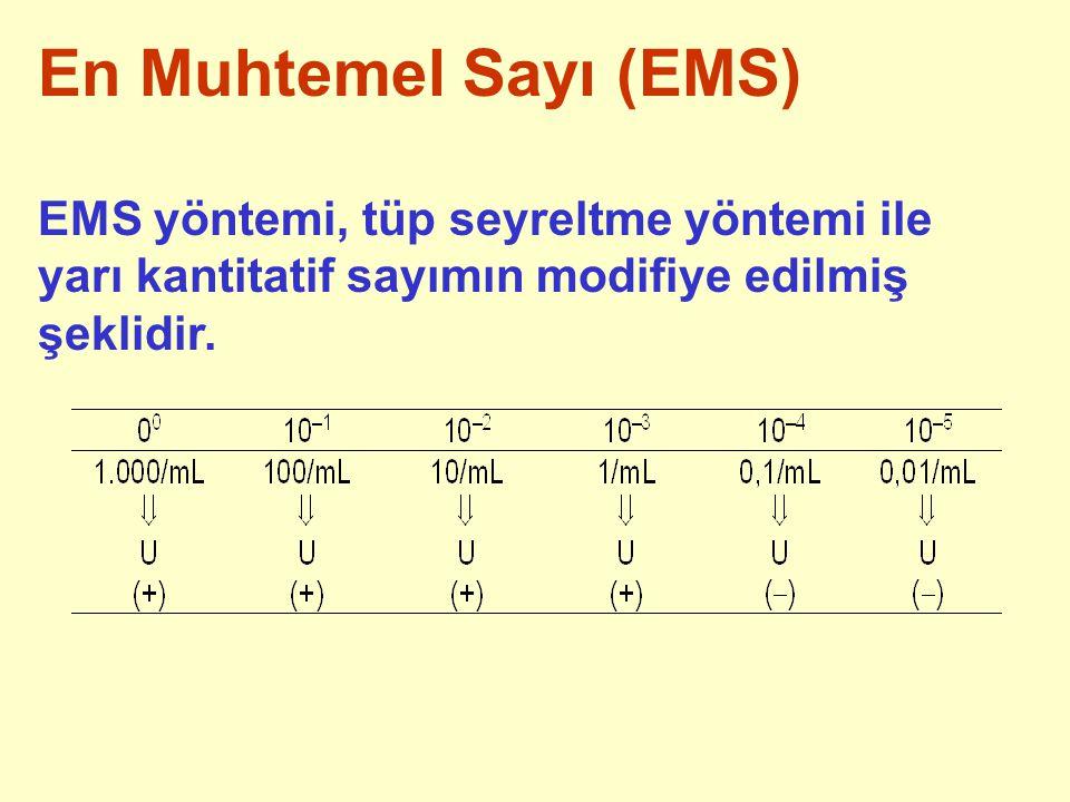En Muhtemel Sayı (EMS) EMS yöntemi, tüp seyreltme yöntemi ile yarı kantitatif sayımın modifiye edilmiş şeklidir.