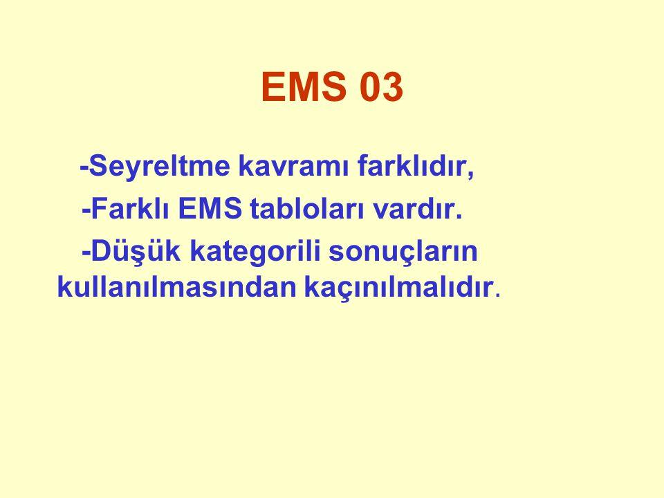 EMS 03 -Seyreltme kavramı farklıdır, -Farklı EMS tabloları vardır.