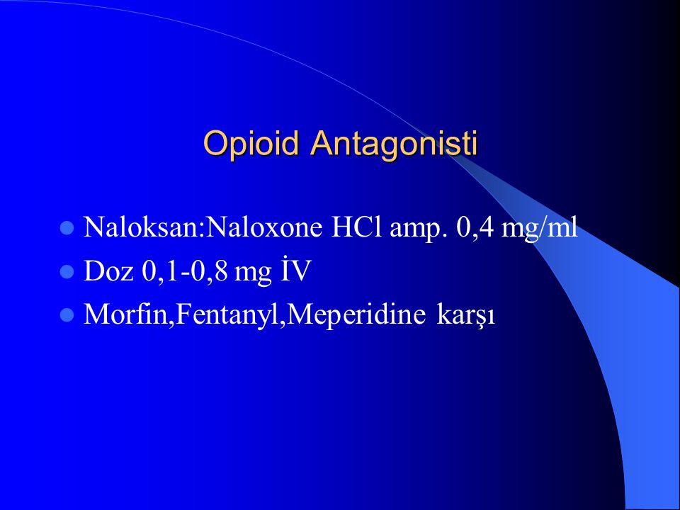 Opioid Antagonisti Naloksan:Naloxone HCl amp. 0,4 mg/ml