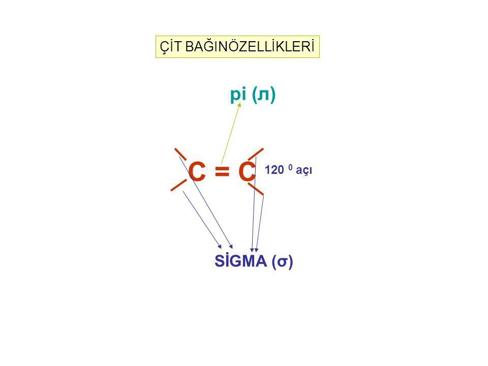 ÇİT BAĞINÖZELLİKLERİ C = C 120 0 açı SİGMA (σ) pi (л)