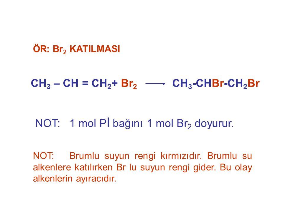 CH3 – CH = CH2+ Br2 CH3-CHBr-CH2Br