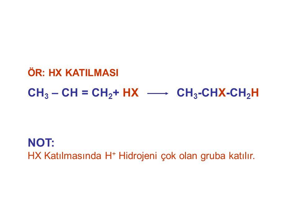 CH3 – CH = CH2+ HX CH3-CHX-CH2H
