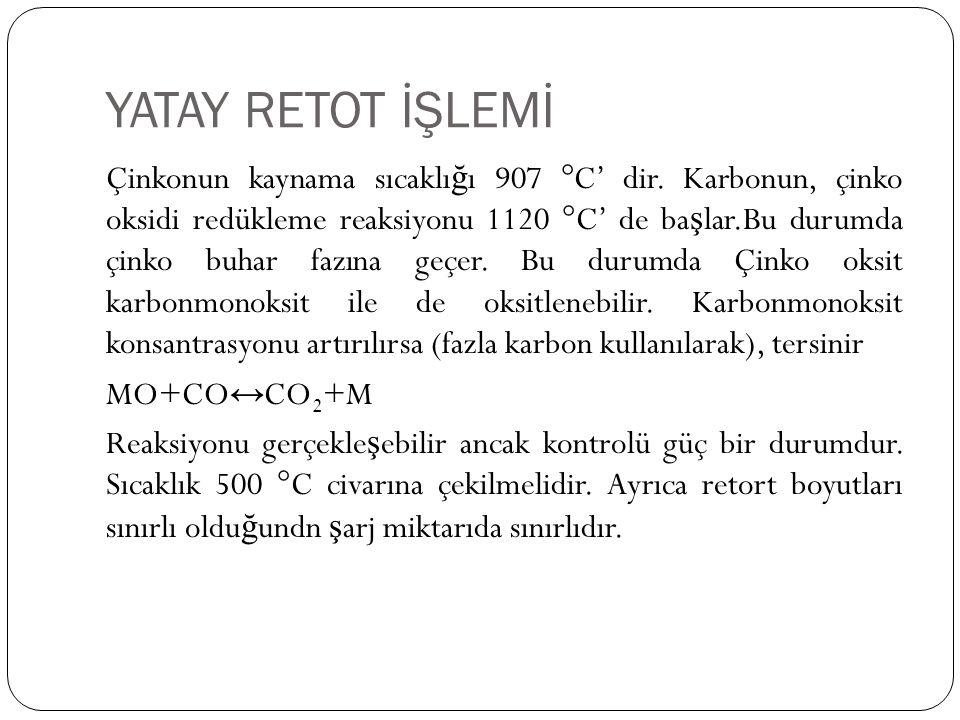 YATAY RETOT İŞLEMİ