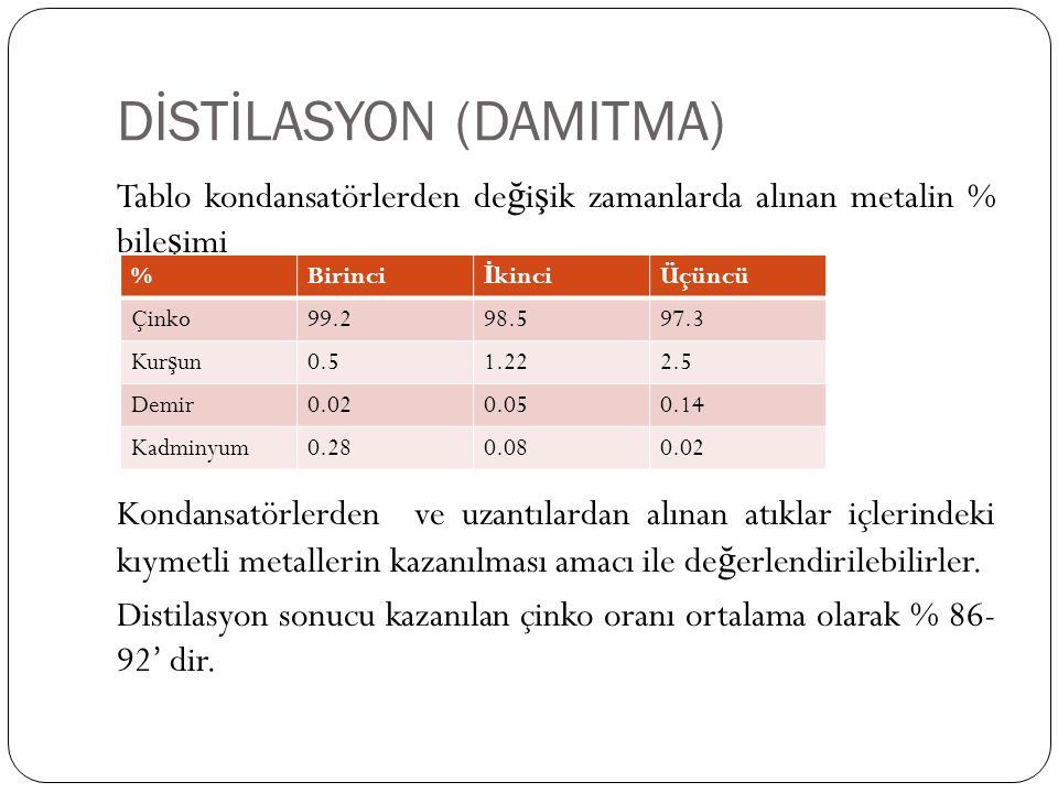 DİSTİLASYON (DAMITMA)