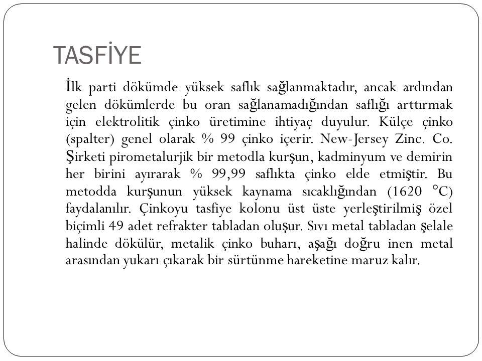TASFİYE