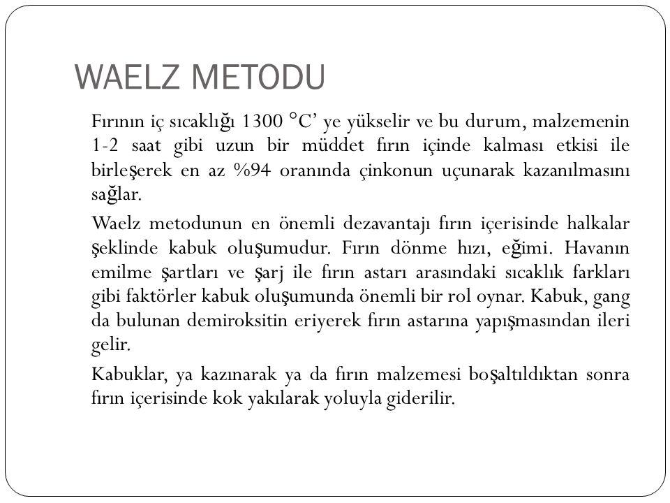 WAELZ METODU