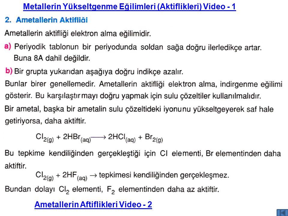 Metallerin Yükseltgenme Eğilimleri (Aktiflikleri) Video - 1