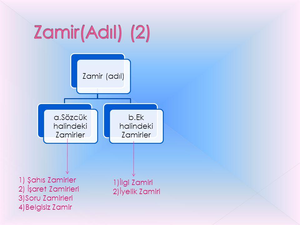 Zamir(Adıl) (2) Zamir (adıl) a.Sözcük halindeki Zamirler