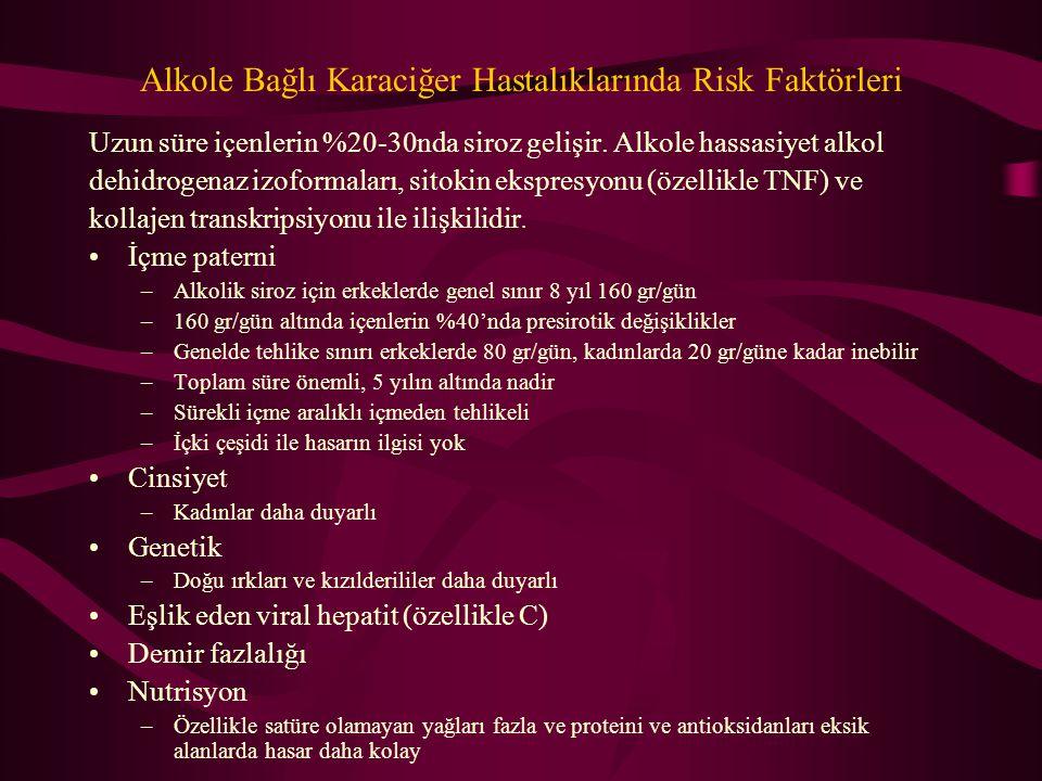 Alkole Bağlı Karaciğer Hastalıklarında Risk Faktörleri