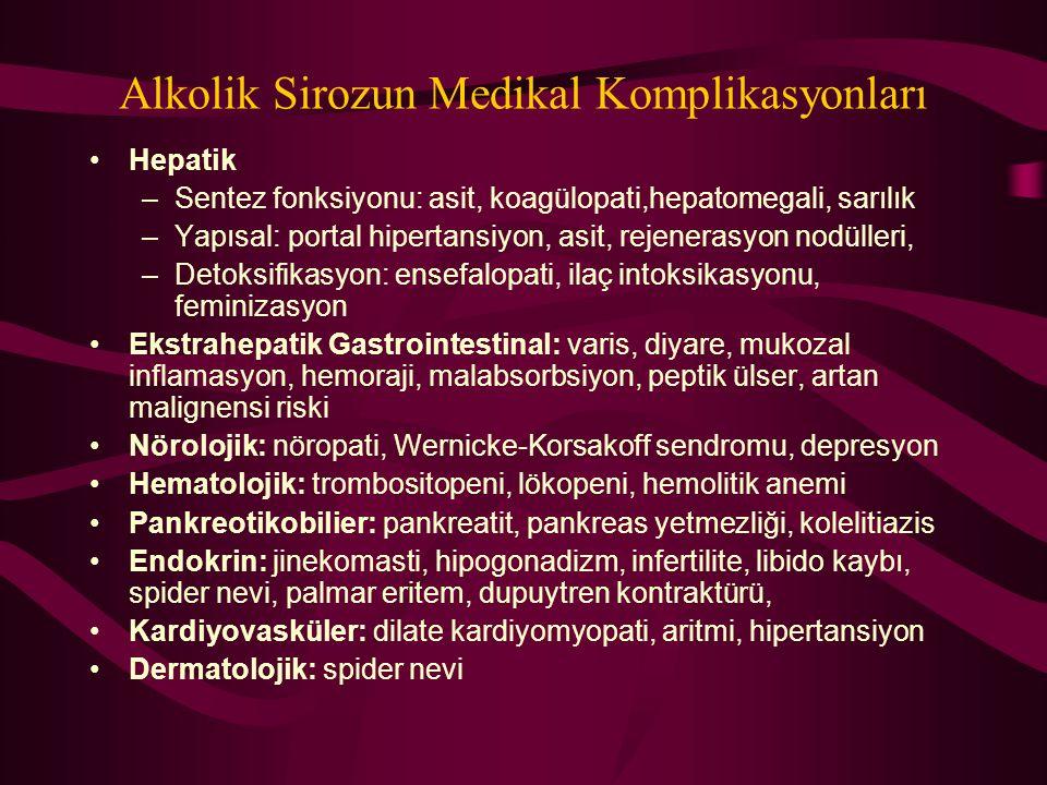 Alkolik Sirozun Medikal Komplikasyonları