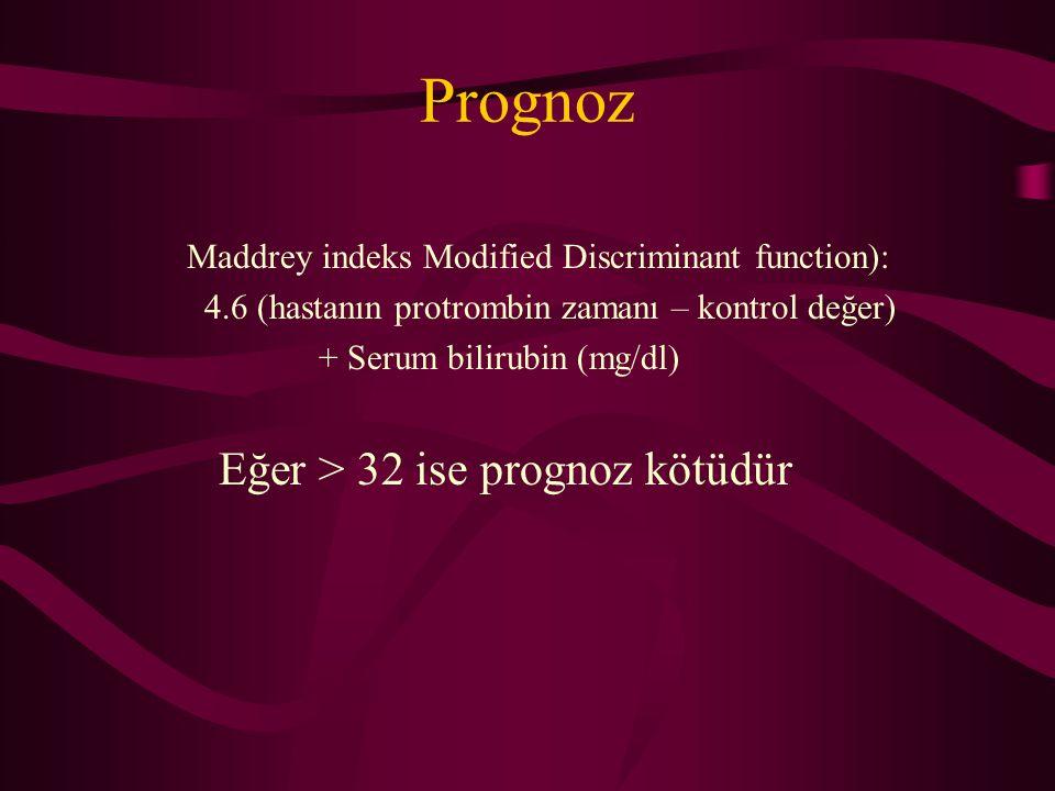 Prognoz Eğer > 32 ise prognoz kötüdür