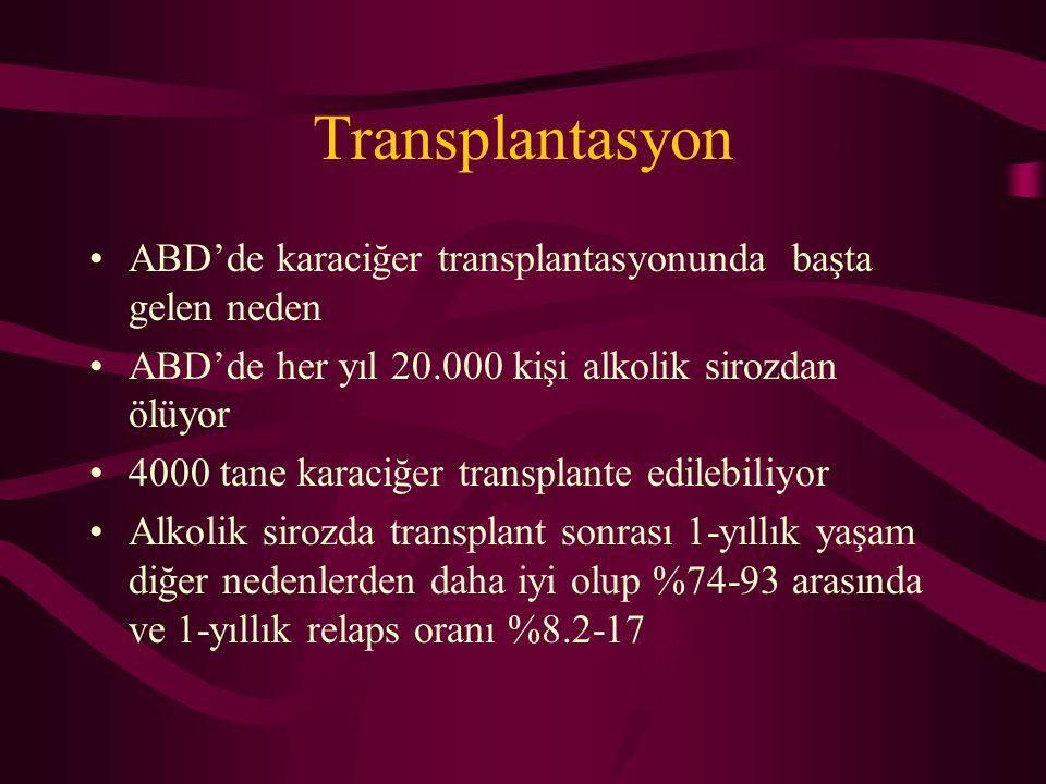 Transplantasyon ABD'de karaciğer transplantasyonunda başta gelen neden