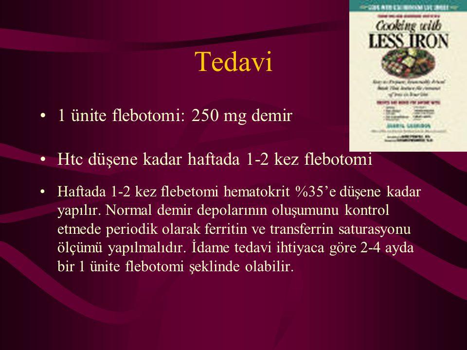 Tedavi 1 ünite flebotomi: 250 mg demir