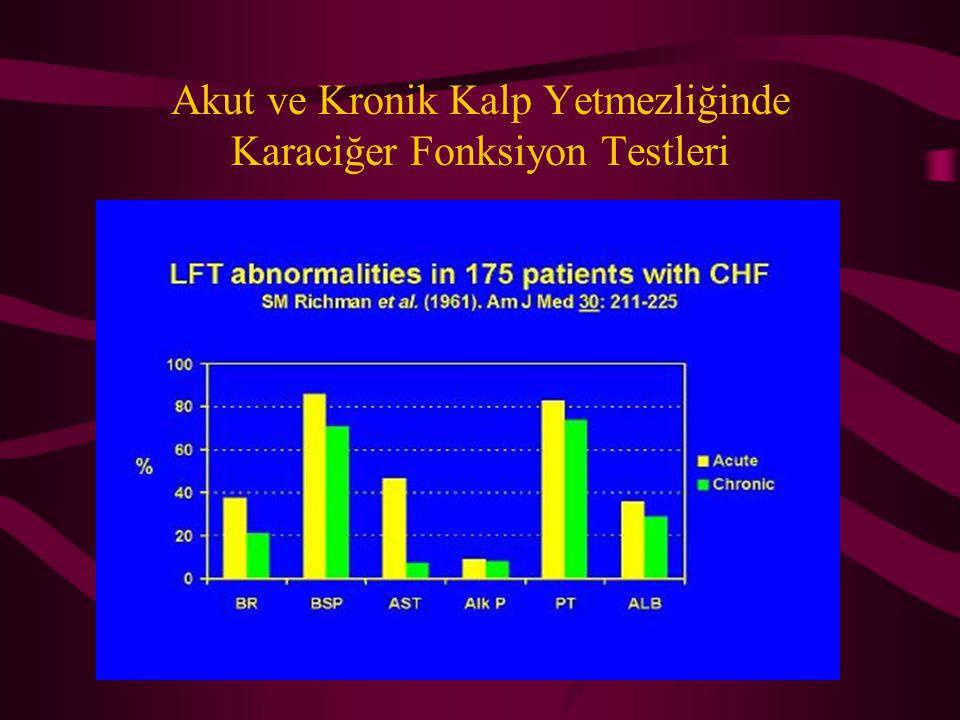 Akut ve Kronik Kalp Yetmezliğinde Karaciğer Fonksiyon Testleri