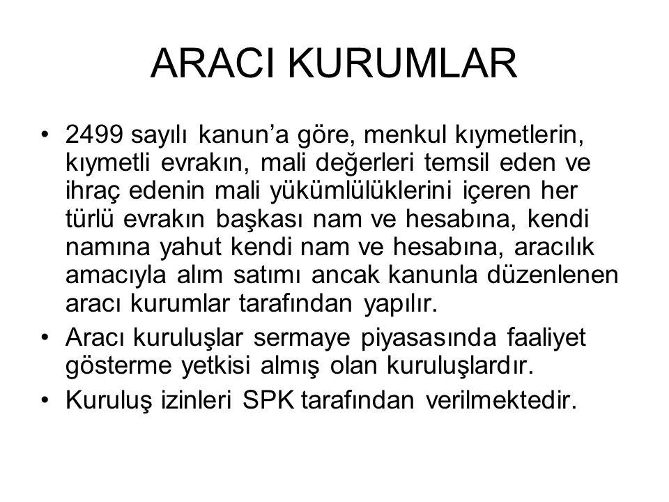 ARACI KURUMLAR