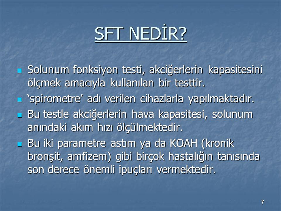 SFT NEDİR Solunum fonksiyon testi, akciğerlerin kapasitesini ölçmek amacıyla kullanılan bir testtir.