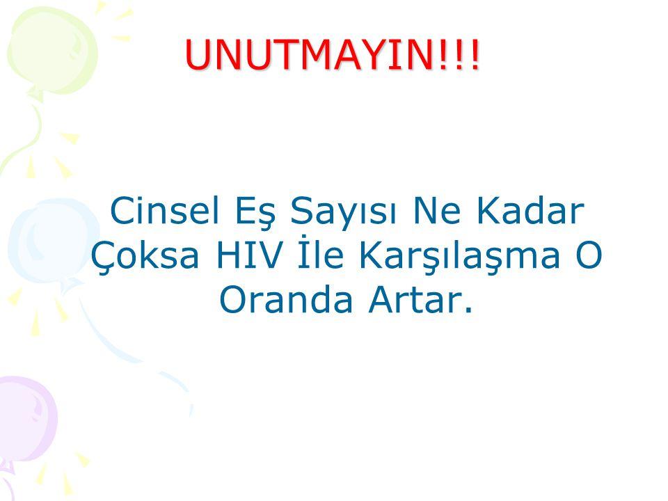 Cinsel Eş Sayısı Ne Kadar Çoksa HIV İle Karşılaşma O Oranda Artar.