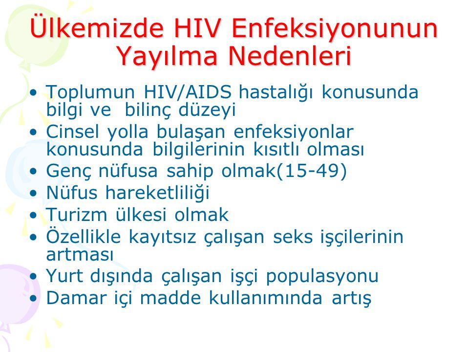 Ülkemizde HIV Enfeksiyonunun Yayılma Nedenleri