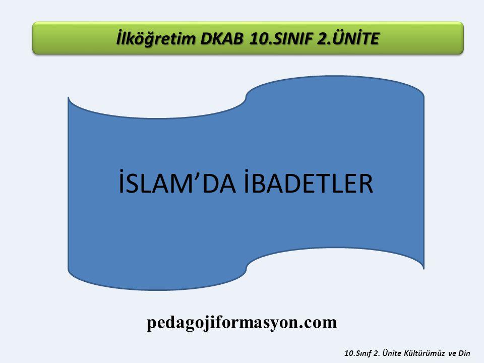 İlköğretim DKAB 10.SINIF 2.ÜNİTE 10.Sınıf 2. Ünite Kültürümüz ve Din