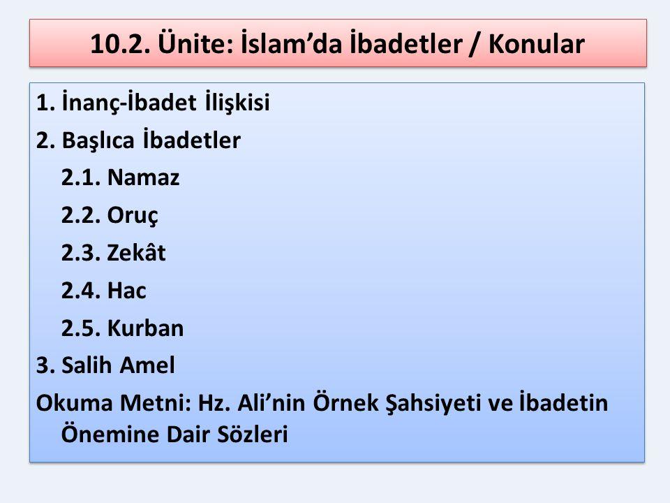 10.2. Ünite: İslam'da İbadetler / Konular